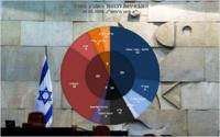 הכנסת הארבע עשרה.png