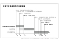 台灣文化資產保存的法制發展.png