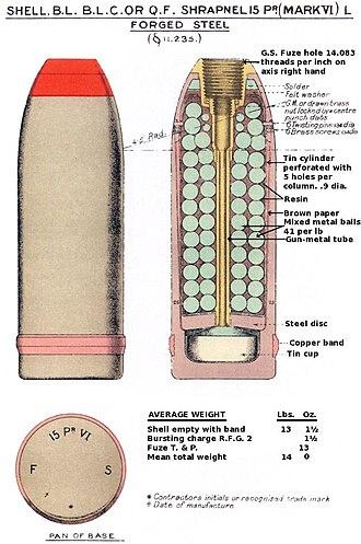 Ordnance QF 15-pounder - Image: 15pdr Shrapnel Shell Mk VI Diagram