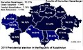 2011 Presidential election in Kazakhstan.jpg