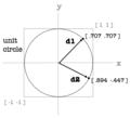 2D Direction Vectors.tiff