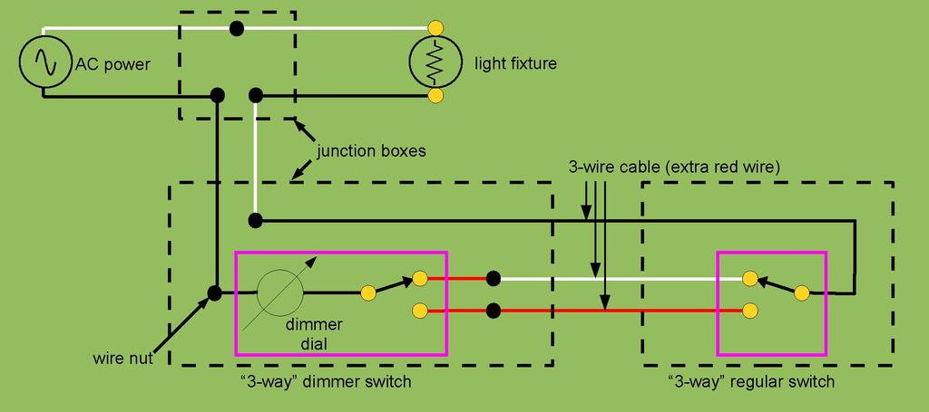 How To Wire A 3 Way Dimmer Switch Diagrams : File way dimmer switch wiring pdf wikimedia commons