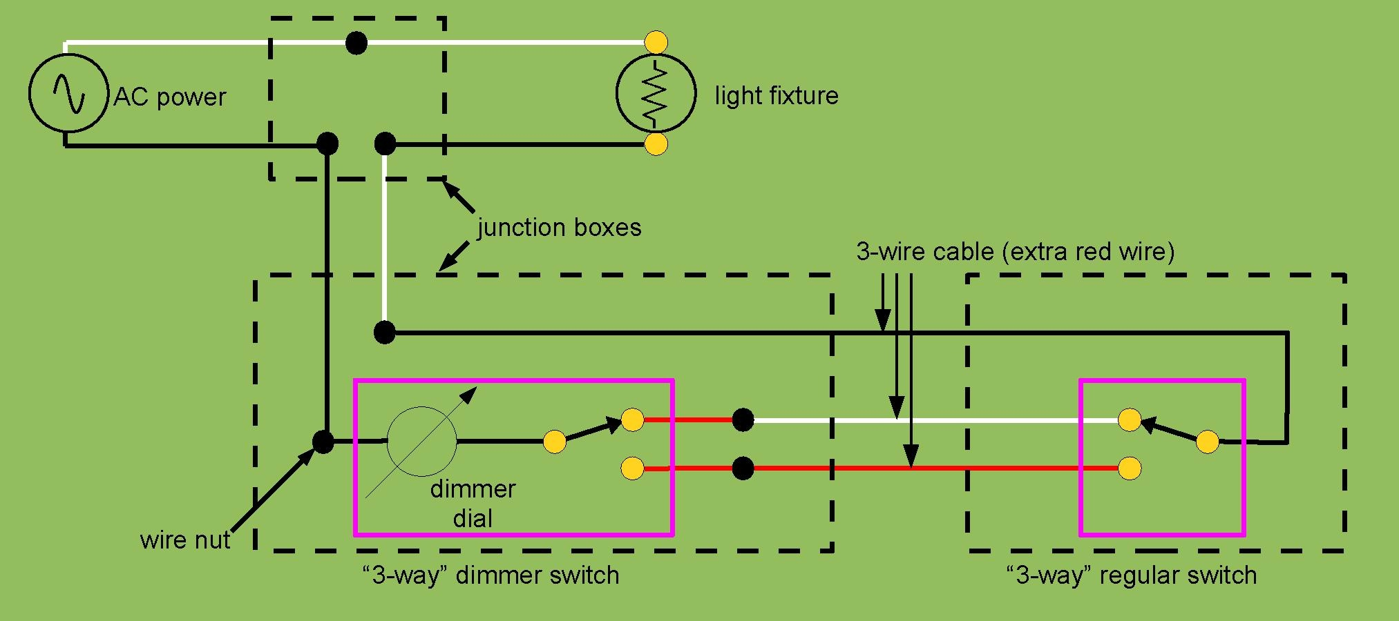 File3 Way Dimmer Switch Wiringpdf Wikimedia Commons Wire A 3way Pictures