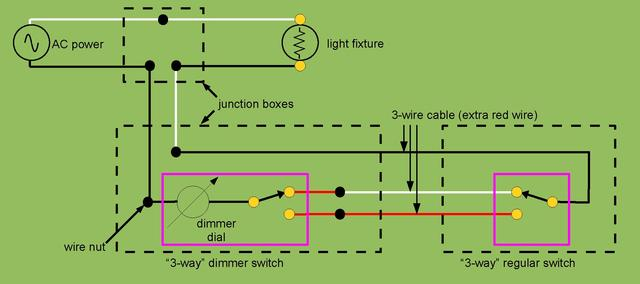 page1-640px-3-way_dimmer_switch_wiring.pdf  Way Switch To Schematic Wiring Diagram on 3-way dimmer switch schematic, 3-way light schematic, 3-way wiring two switches, 3 wire switch schematic, 3-way wire colors, 3-way switch circuit variations, 3-way wiring fan with light, 3-way switch safety, 3-way switches for dummies, 3-way switch two lights, 4-way light switch schematic, 3-way switch diagrams, 3-way switch operation, 3-way switch hook up, 3-way wiring diagram multiple lights, 3-way switch timer, 3-way lamp wiring diagram, 3-way switch installation, 3-way switch controls,