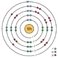 45 rhodium (Rh) enhanced Bohr model.png