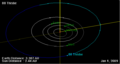 88 Thisbe orbit on 01 Jan 2009.png