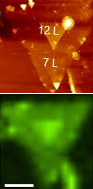 Raman spectroscopy - Image: AFM vs Raman imaging of Ga Se