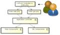 Adianti Framework Execution flow.png