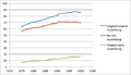 Akademikerquote 1975-2000 Deutschland.png