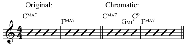 Altered chord progression jazz.png