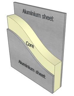 Aluminium composite material.png
