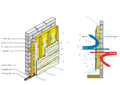 Aufbau einer vorgehängten hinterlüfteten Fassade mit Fassadenpaneelen.png