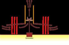 Schema Aufbau Eines Aufwindkraftwerks