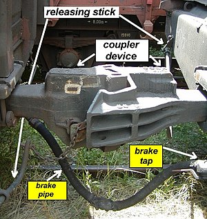SA3 coupler - Detail of two coupled SA-3 couplers