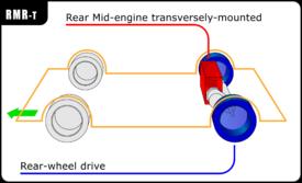 rear mid engine rear wheel drive layout wikipedia rh en wikipedia org  mercruiser rear engine mount diagram