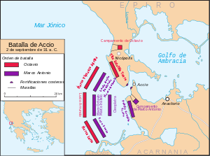 Battle of Actium-es.svg