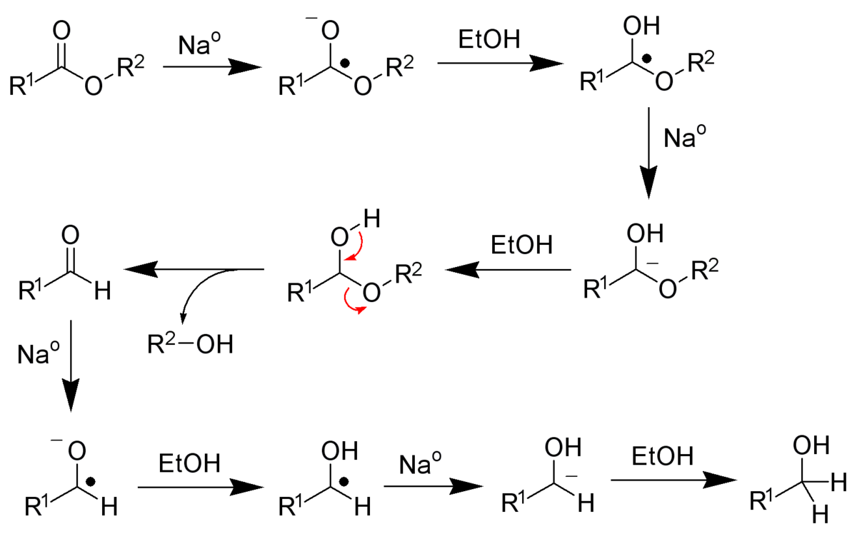 Sodium Borohydride Reduction: Diphenylmethanol from Benzophenone Paper