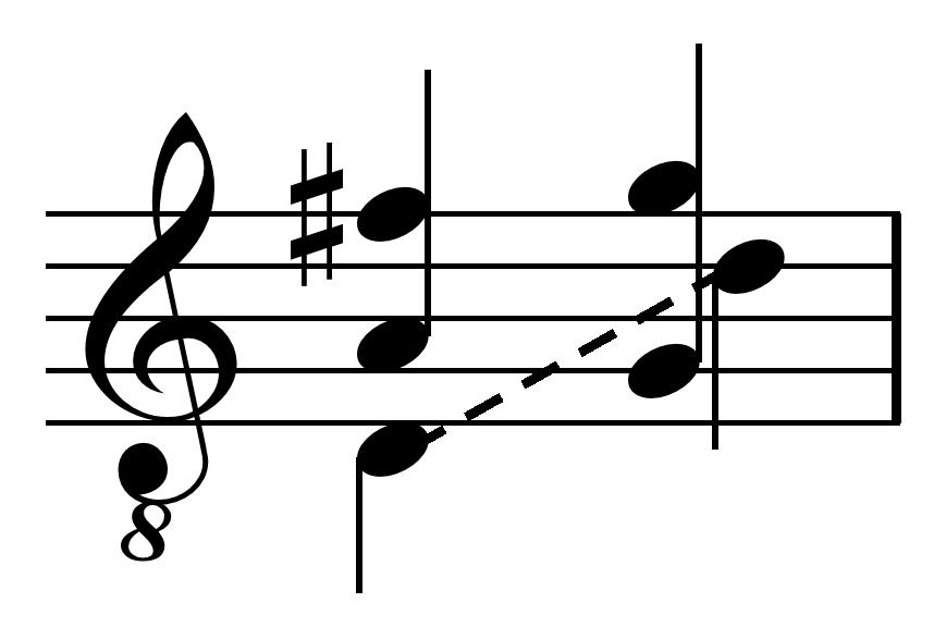 Burgundian cadence on G