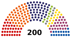 CZE Chamber of Deputies September 2015.png
