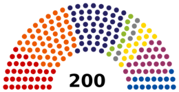CZE Kamero de Deputies Septembro 2015.png