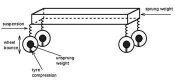 Car diagram.jpg