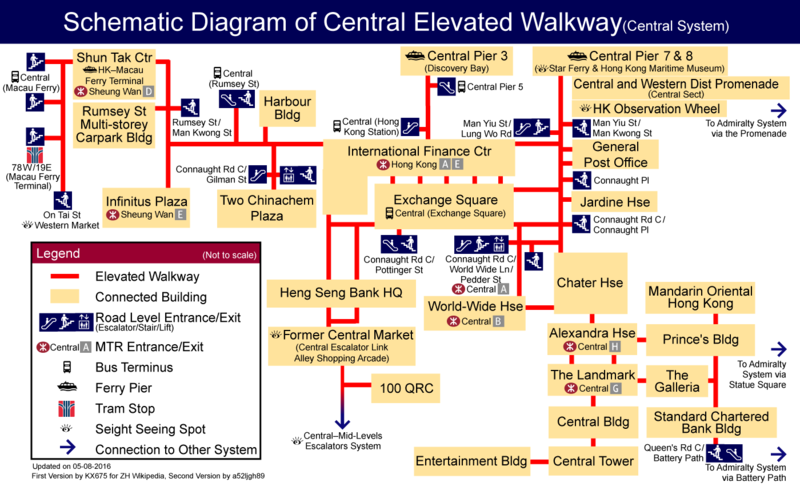 Network Diagram of Central Elevated Walkway (Central System)