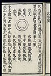 Chinese-Japanese Pulse Image chart; Hidden Pulse (fumai) Wellcome L0039547.jpg