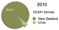 Chinook aquaculture production 2010.png