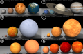 Comparison of planets and stars (sheet by sheet) (Jan 2015 update).png