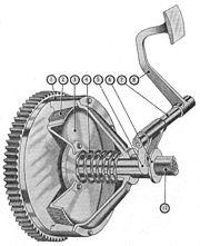 Suzuki Shaft Parts