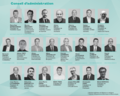 Conseil d'administration de FEDEREC (2019).png