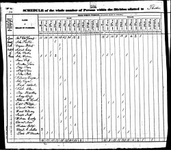 Cooley 1830 Census.jpg