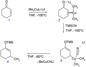 A Cu(III) intermediate characterized by NMR[5].