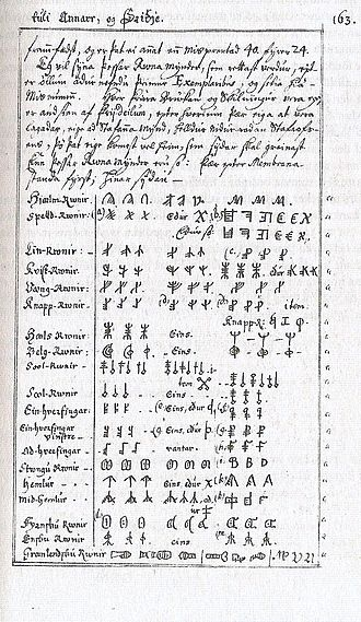 Cipher runes - A page from the 18th-century manuscript by the Icelander Jón Ólafsson, which deciphered the cryptic runes for Continental Scandinavian scholars. This page shows different types.