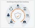 Cyber-Versicherung-Vereine.png