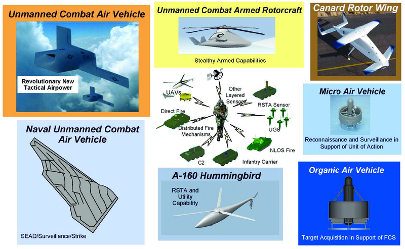 File:DARPA's Unmanned Systems programs 2003.tiff