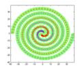 Data spiral lssvm.png