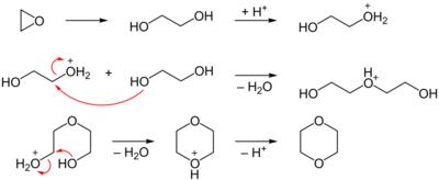 Dioxan-Herstellungs-Mechanismus