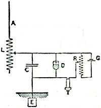 EB1911 Telegraph - electric wave detector using electrolytic cell.jpg