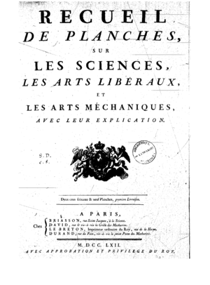 Memoirs Illustrating the History of Jacobinism - First page of Volume 1 of the Encyclopédie.
