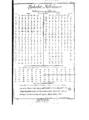 Encyclopedie volume 2-174.png