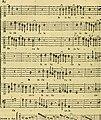 Esemplare, o sia, Saggio fondamentale pratico di contrappunto sopra il canto fermo (1774) (14779839011).jpg