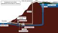 Esquema usina reversible en caverna.PNG