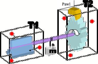 Brownian ratchet - Schematic figure of a Brownian ratchet