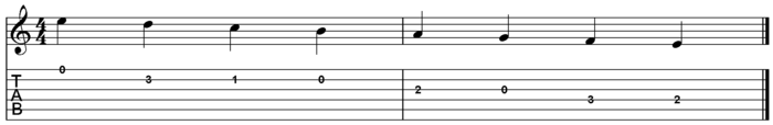 Flamenco scale (Phrygian one octave descending)