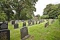 Graveyard of All Saints, Thornton Hough 2.jpg
