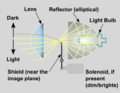Headlight projector schematic.png