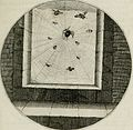 Iacobi Catzii Silenus Alcibiades, sive Proteus- (1618) (14747278244).jpg