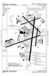KMKE Airport Diagram.png