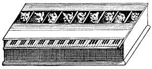 Cat organ - from Gaspar Schott, Magia Naturalis (1657)